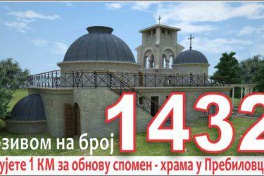 1432: Прикупљено 12.167 КМ за обнову Храма Васкрсења!