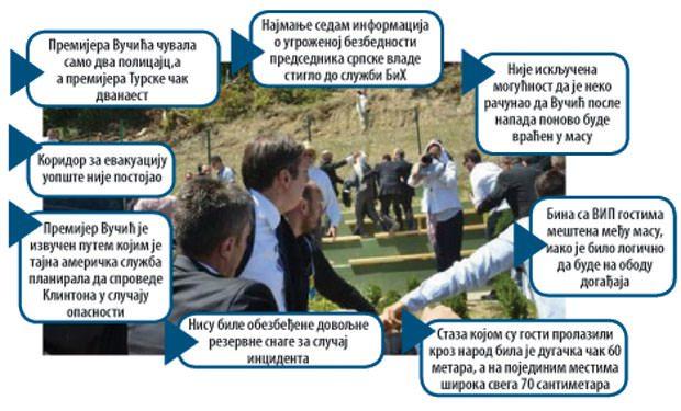 pol-potocari-0823-Propusti-u-bezbednosti