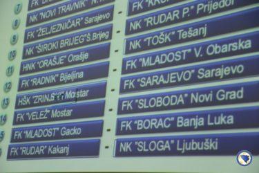Mladost- Borac: Gačani u Kupu brane čast Hercegovine