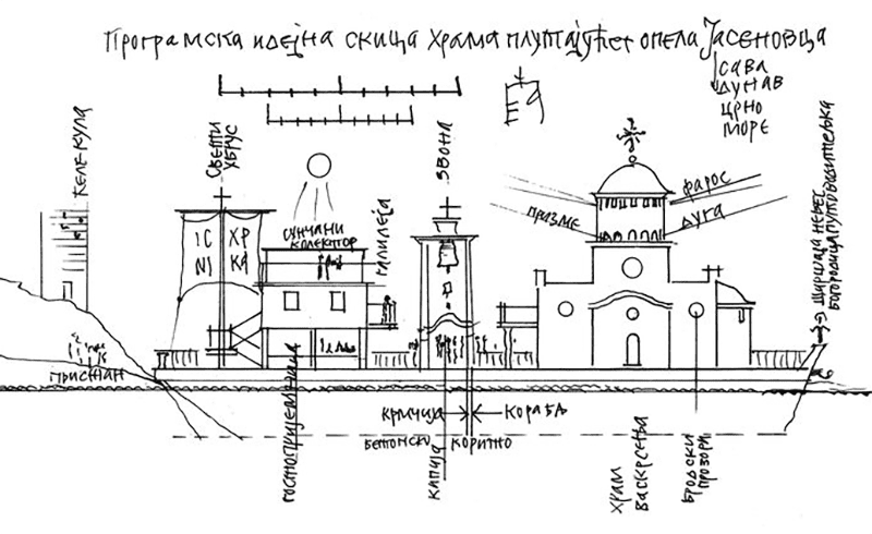 Др Предраг Ристић: Програмска идејна скица за спомен обележје Јасеновца