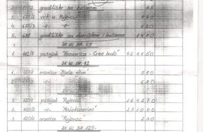 ЦРНО НА БИЈЕЛО: Доказ о власништву и посједу Пребиловчана на неподјељеном земљишту у атару села