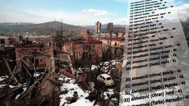 МНОГИ И НЕ ЗНАЈУ ДА СУ НА СПИСКУ: Прочитајте имена 3.097 лица осумњичених за ратне злочине у БиХ!