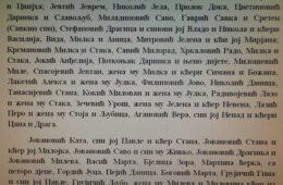 Списак жртава потврђује да су у костурници у Сребреници побијени српски цивили