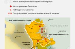 ДА ЛИ ЈЕ РУСИЈА ИЗДАЛА ЈЕРМЕНИЈУ?
