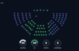 ПОБЈЕДА БОЖИЈЕ И НАРОДНЕ ВОЉЕ: Усвојене измјене Закона о слободи вјероисповијести у Црној Гори (ВИДЕО)